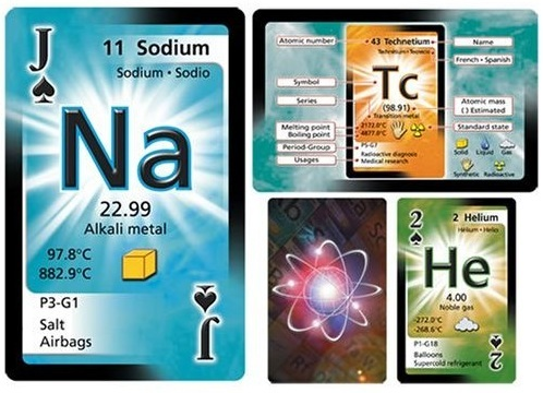 Periodic table of elements flash cards printable pdf new blog each element has a spot on the periodic table printable periodic urtaz Image collections